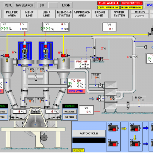 PlantPAX DCS System